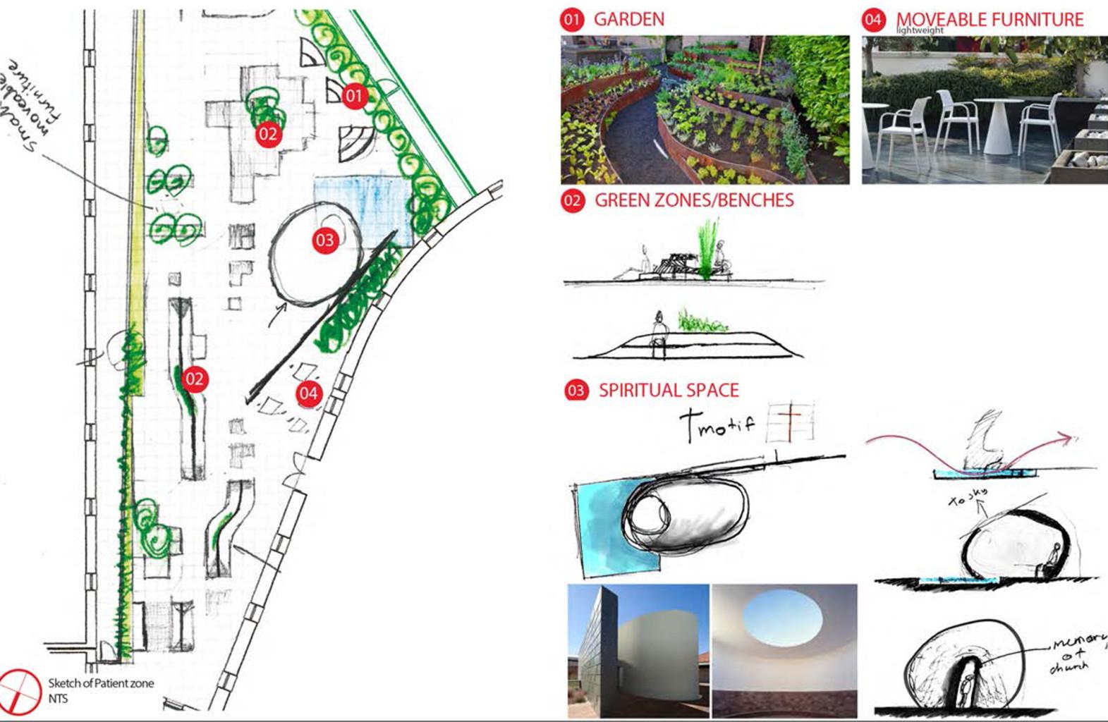 Garden Oncology center 7